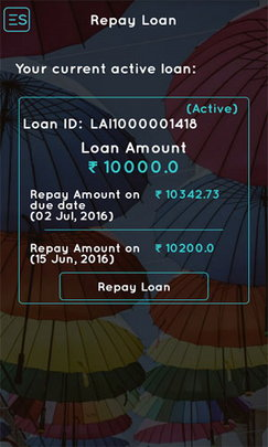 4_-early-salary_147036976